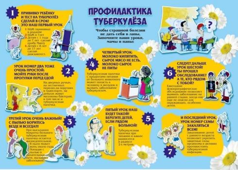 24 марта – Всемирный день борьбы с туберкулезом